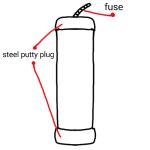 steel putty plug